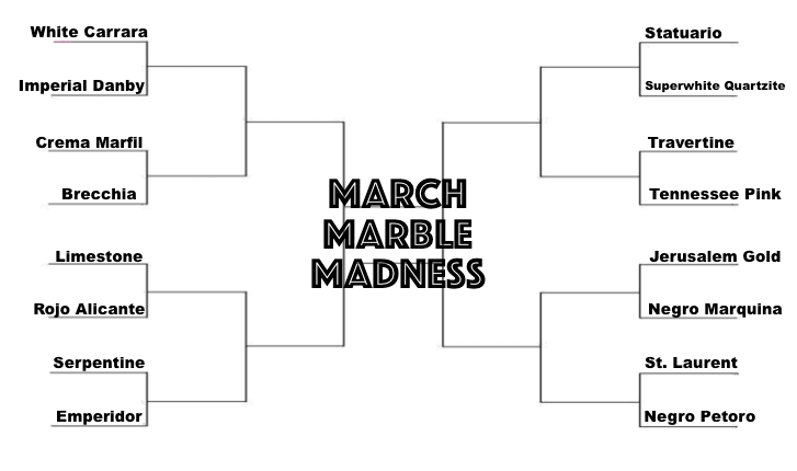 March Marble Madness